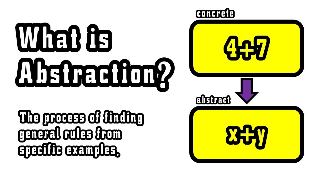 what is abstraction.jpg
